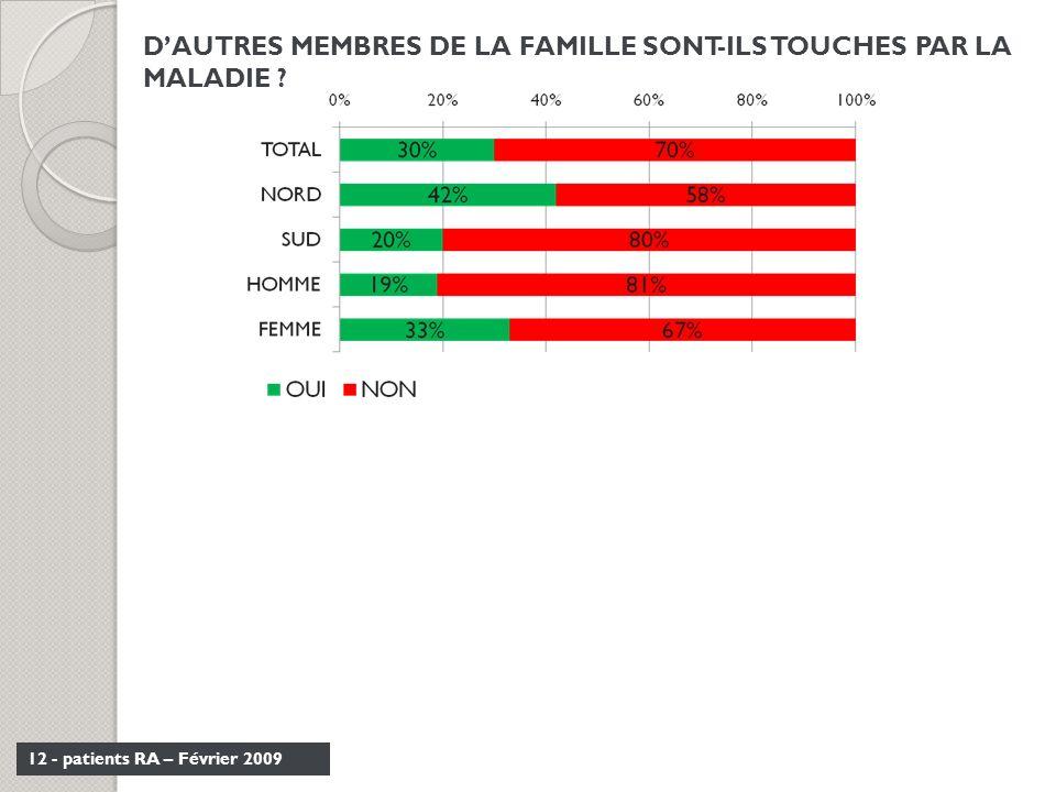 D'AUTRES MEMBRES DE LA FAMILLE SONT-ILS TOUCHES PAR LA
