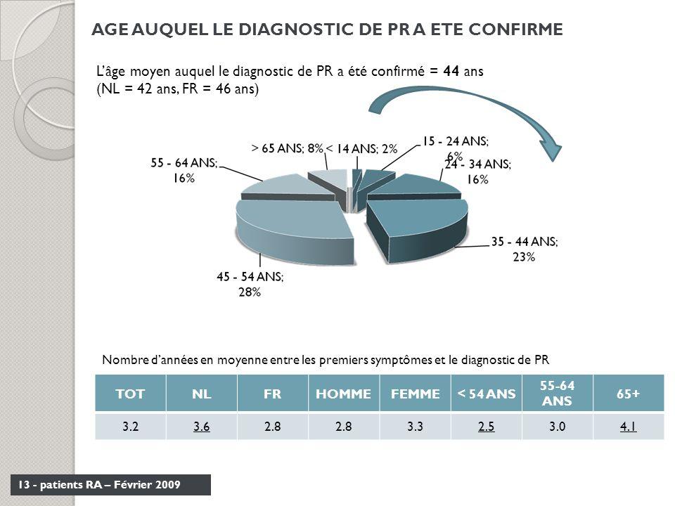 AGE AUQUEL LE DIAGNOSTIC DE PR A ETE CONFIRME