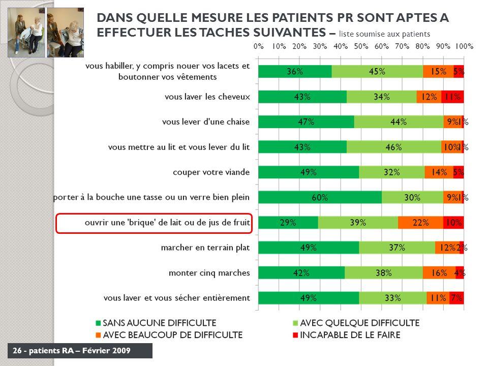 DANS QUELLE MESURE LES PATIENTS PR SONT APTES A EFFECTUER LES TACHES SUIVANTES – liste soumise aux patients