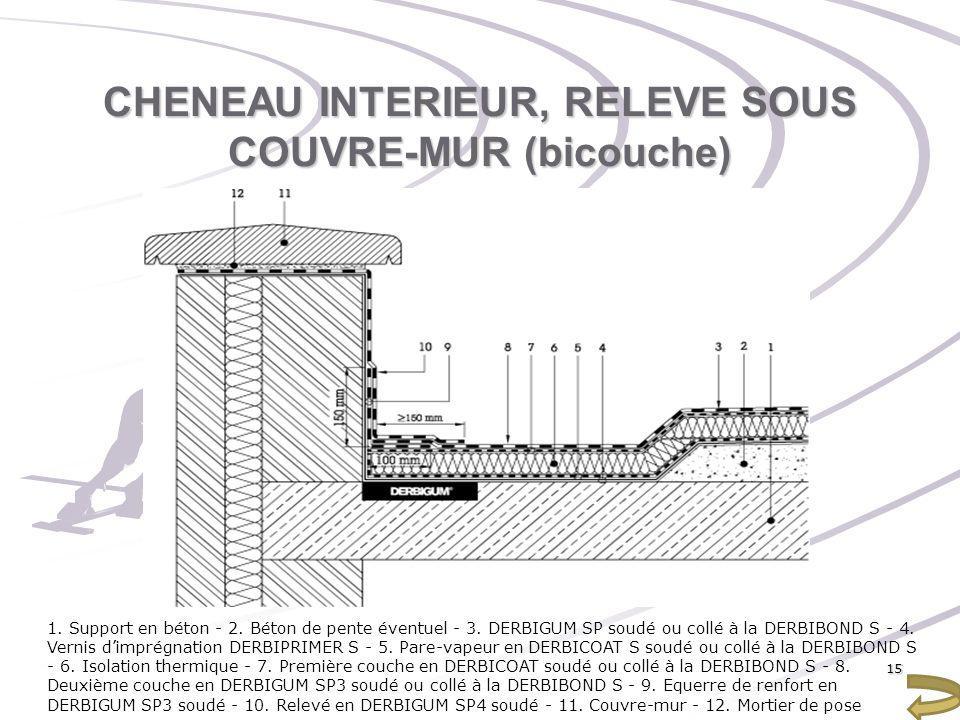CHENEAU INTERIEUR, RELEVE SOUS COUVRE-MUR (bicouche)