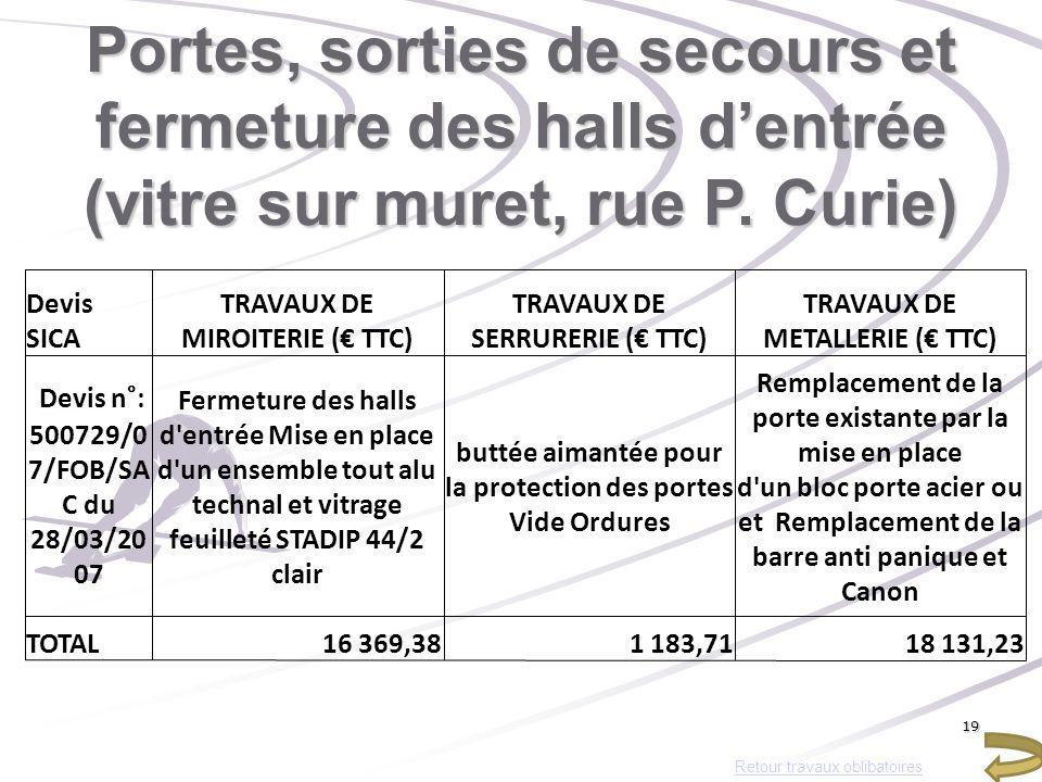 Portes, sorties de secours et fermeture des halls d'entrée (vitre sur muret, rue P. Curie)