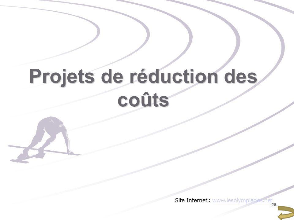 Projets de réduction des coûts