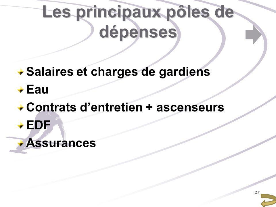 R union d 39 informations sur la copropri t les olympiades ppt t l ch - Entretien ascenseur prix ...