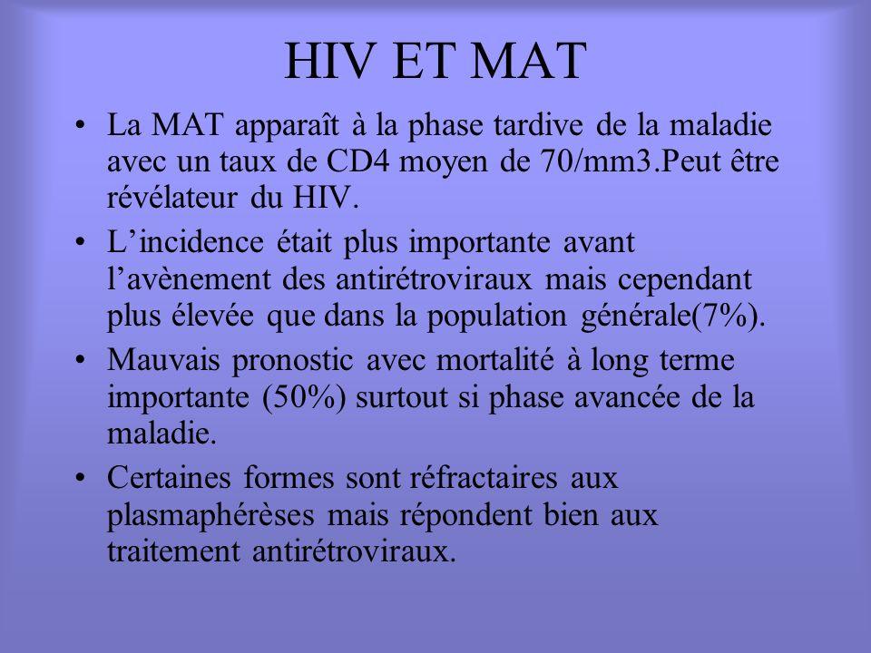 HIV ET MAT La MAT apparaît à la phase tardive de la maladie avec un taux de CD4 moyen de 70/mm3.Peut être révélateur du HIV.