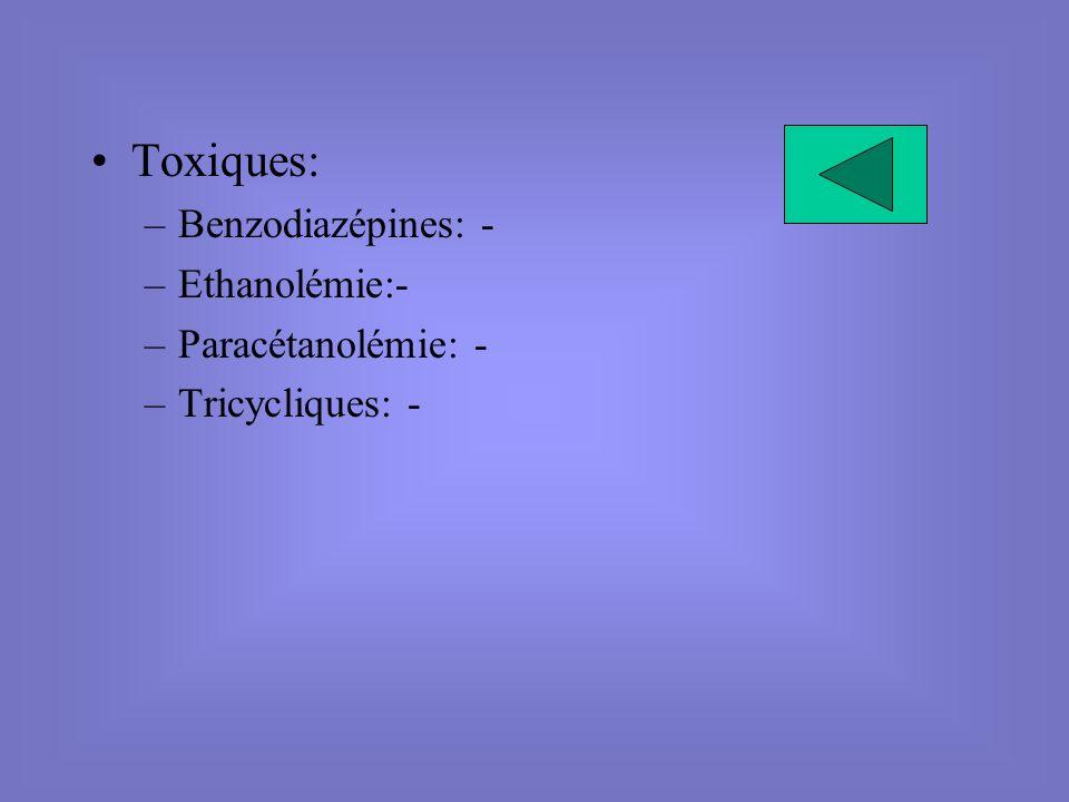 Toxiques: Benzodiazépines: - Ethanolémie:- Paracétanolémie: -