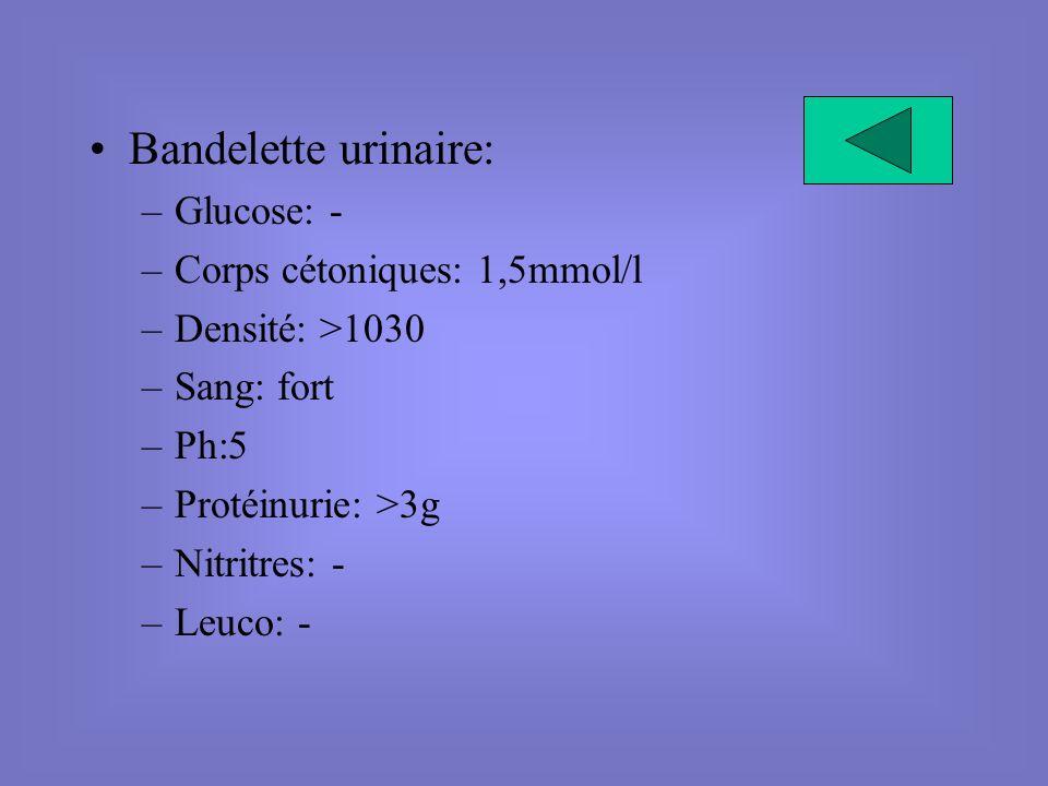 Bandelette urinaire: Glucose: - Corps cétoniques: 1,5mmol/l