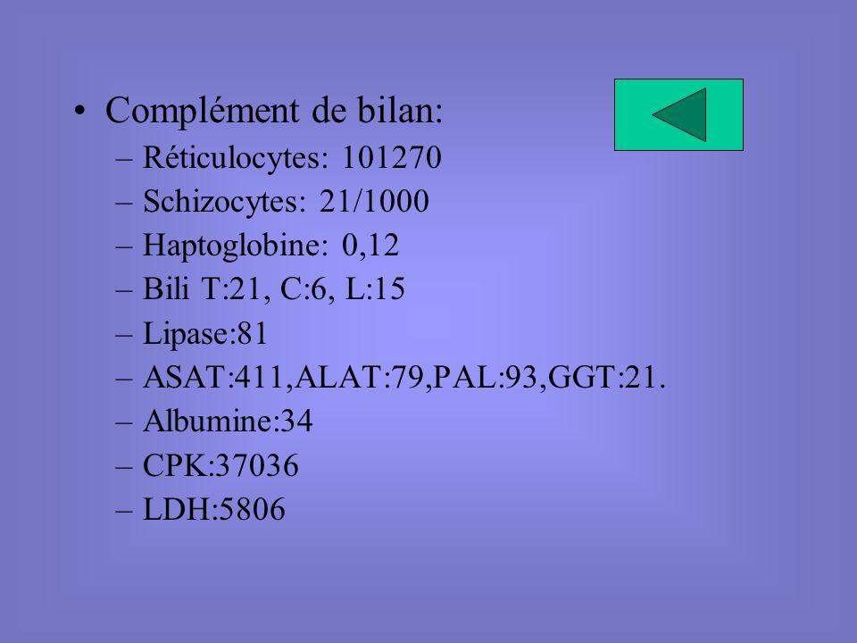 Complément de bilan: Réticulocytes: 101270 Schizocytes: 21/1000