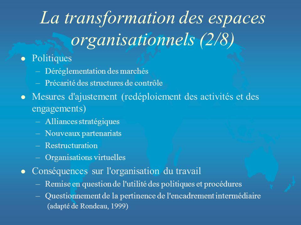 La transformation des espaces organisationnels (2/8)
