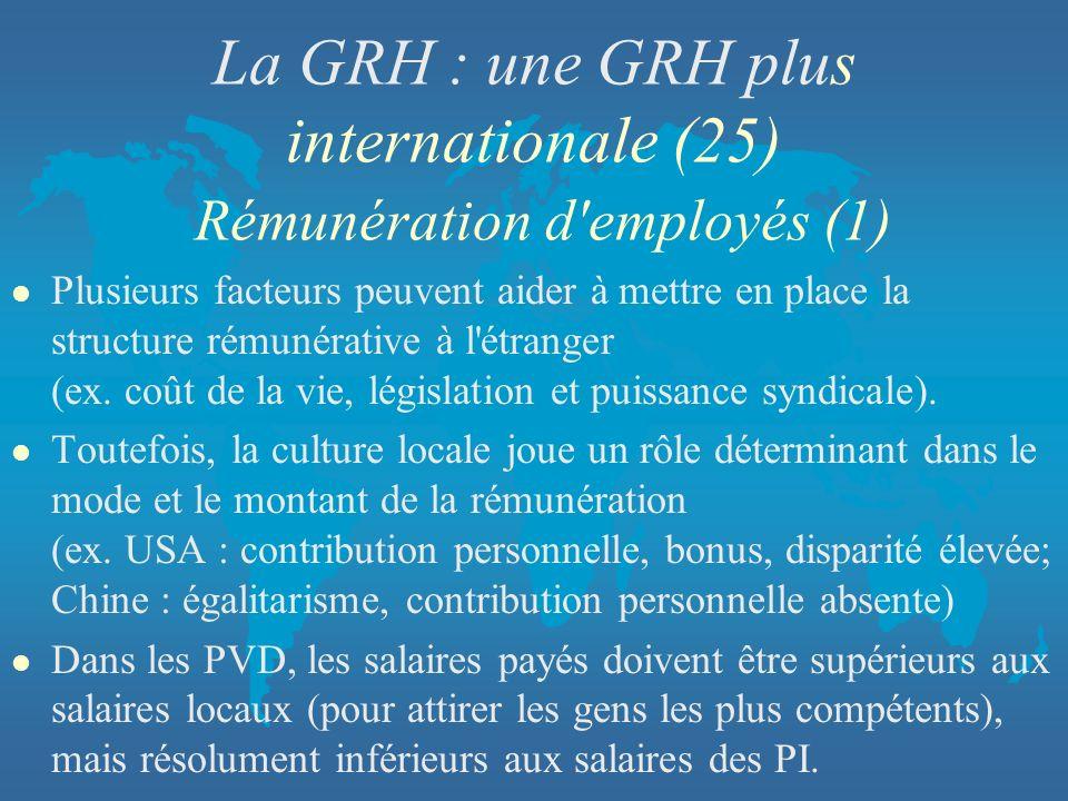 La GRH : une GRH plus internationale (25) Rémunération d employés (1)
