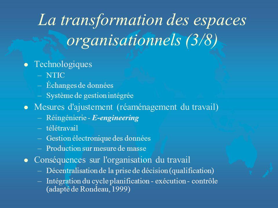 La transformation des espaces organisationnels (3/8)