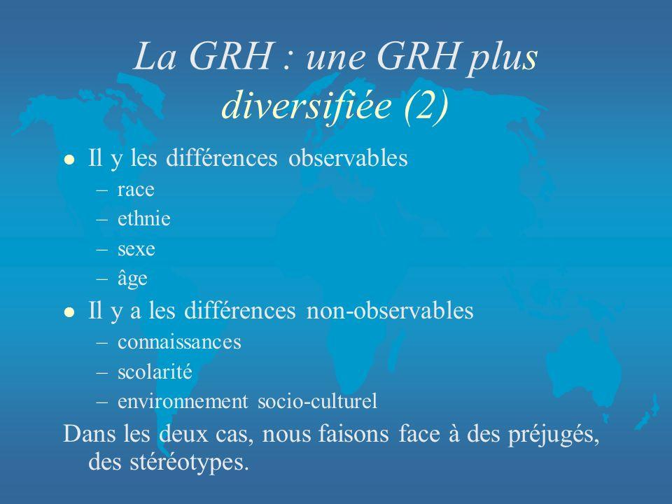 La GRH : une GRH plus diversifiée (2)