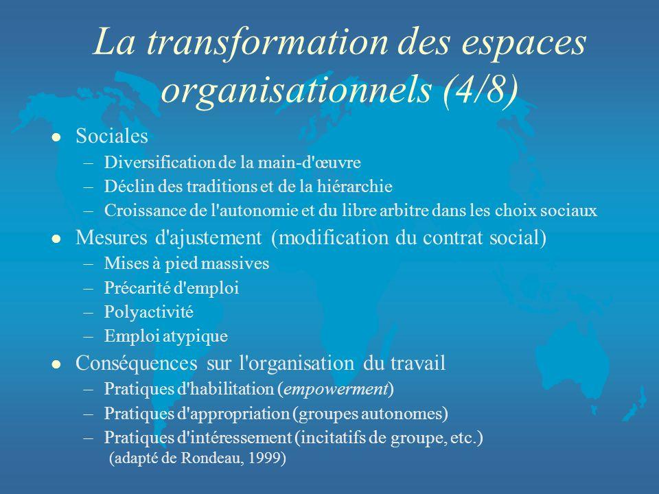 La transformation des espaces organisationnels (4/8)