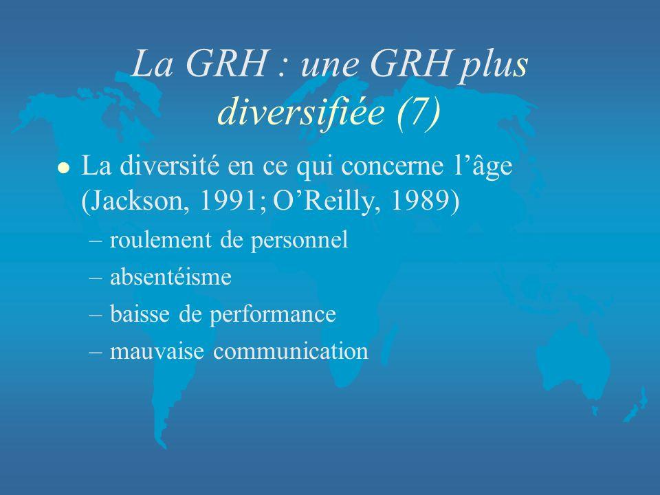 La GRH : une GRH plus diversifiée (7)