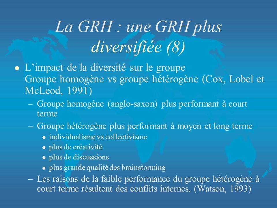 La GRH : une GRH plus diversifiée (8)