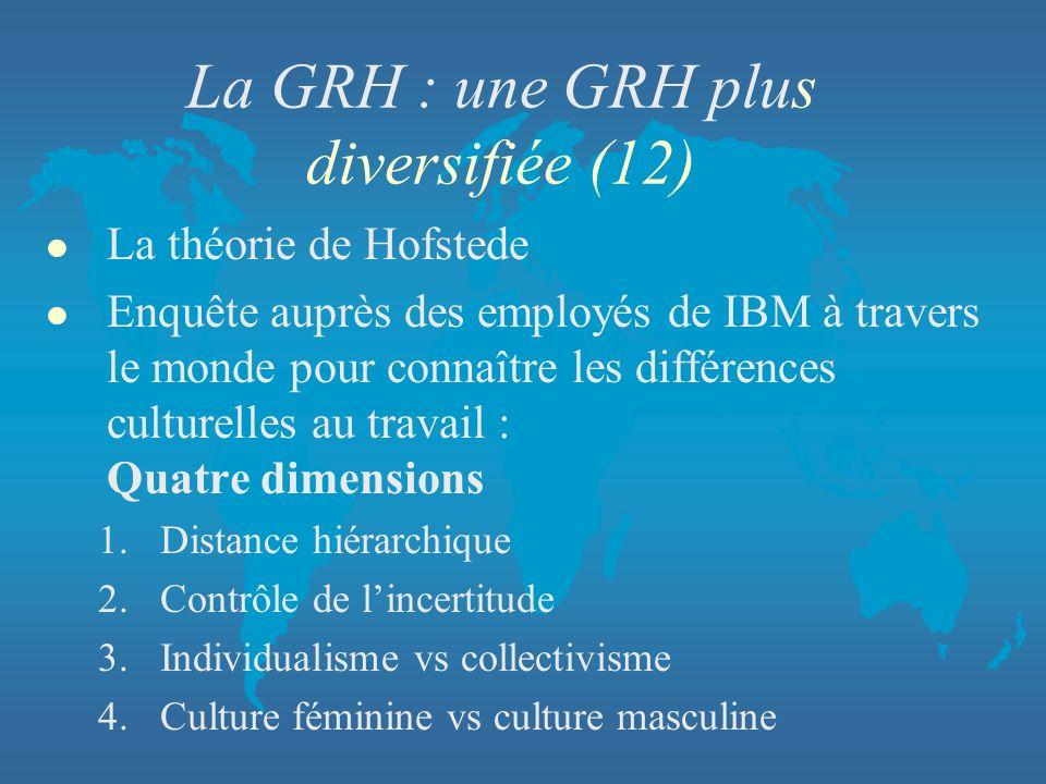 La GRH : une GRH plus diversifiée (12)