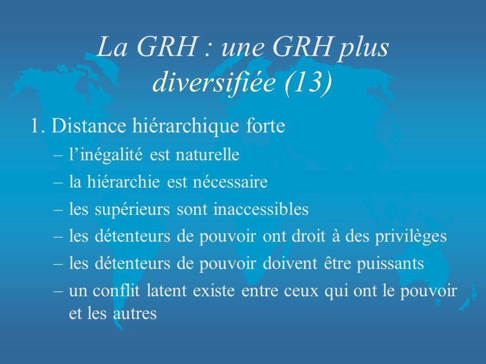 La GRH : une GRH plus diversifiée (13)