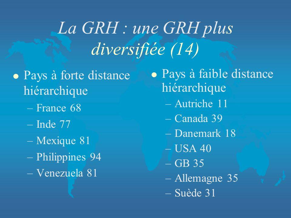La GRH : une GRH plus diversifiée (14)