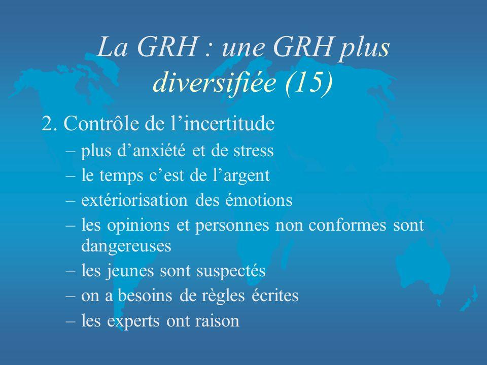 La GRH : une GRH plus diversifiée (15)