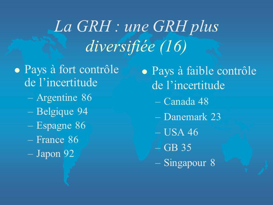 La GRH : une GRH plus diversifiée (16)