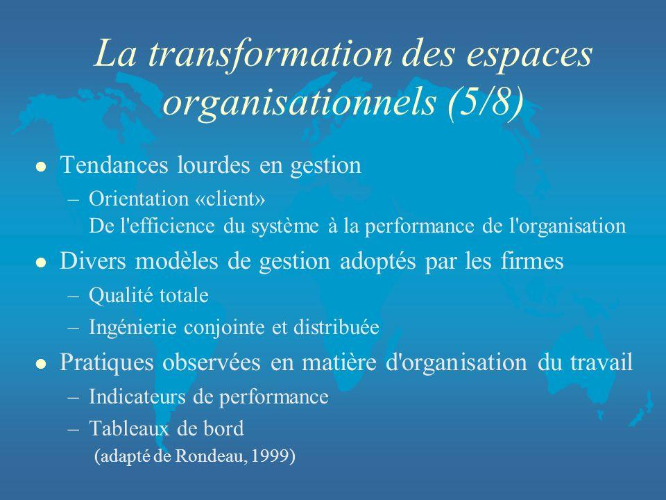 La transformation des espaces organisationnels (5/8)