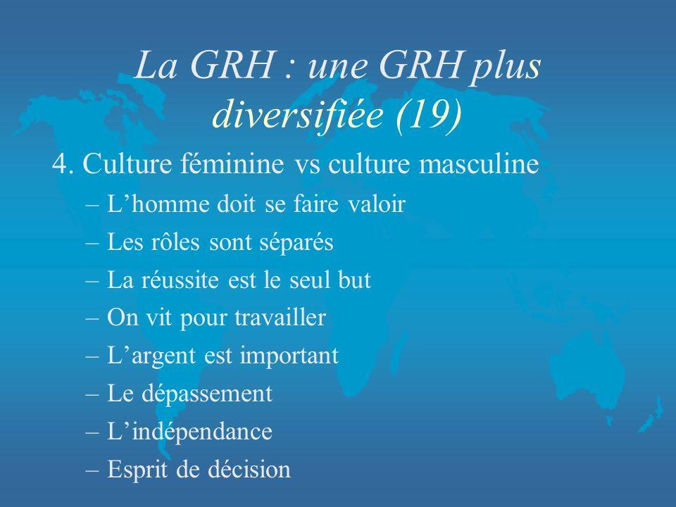 La GRH : une GRH plus diversifiée (19)