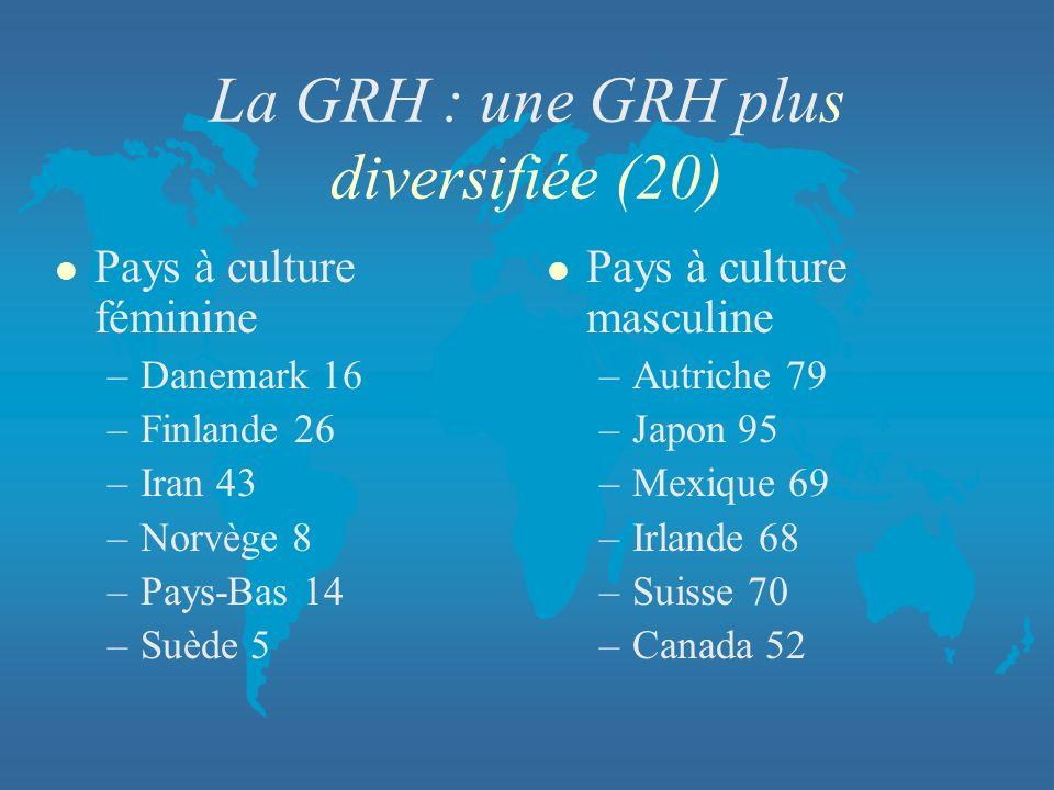 La GRH : une GRH plus diversifiée (20)