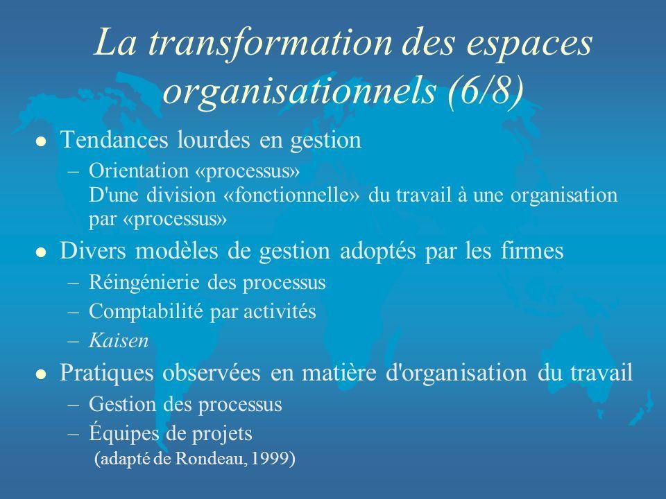 La transformation des espaces organisationnels (6/8)