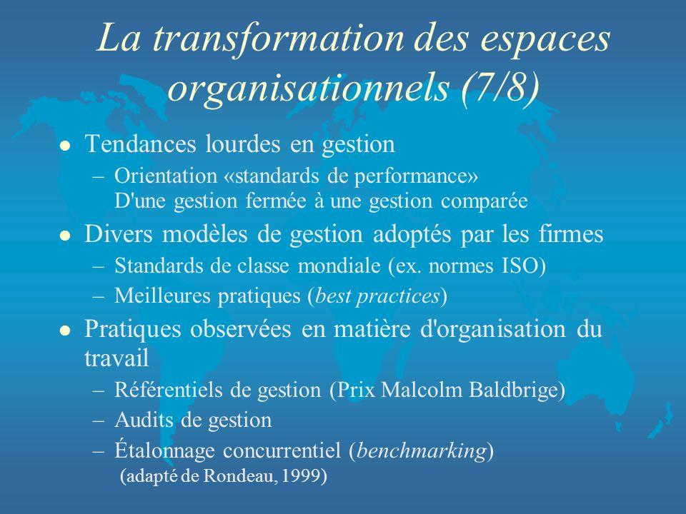 La transformation des espaces organisationnels (7/8)