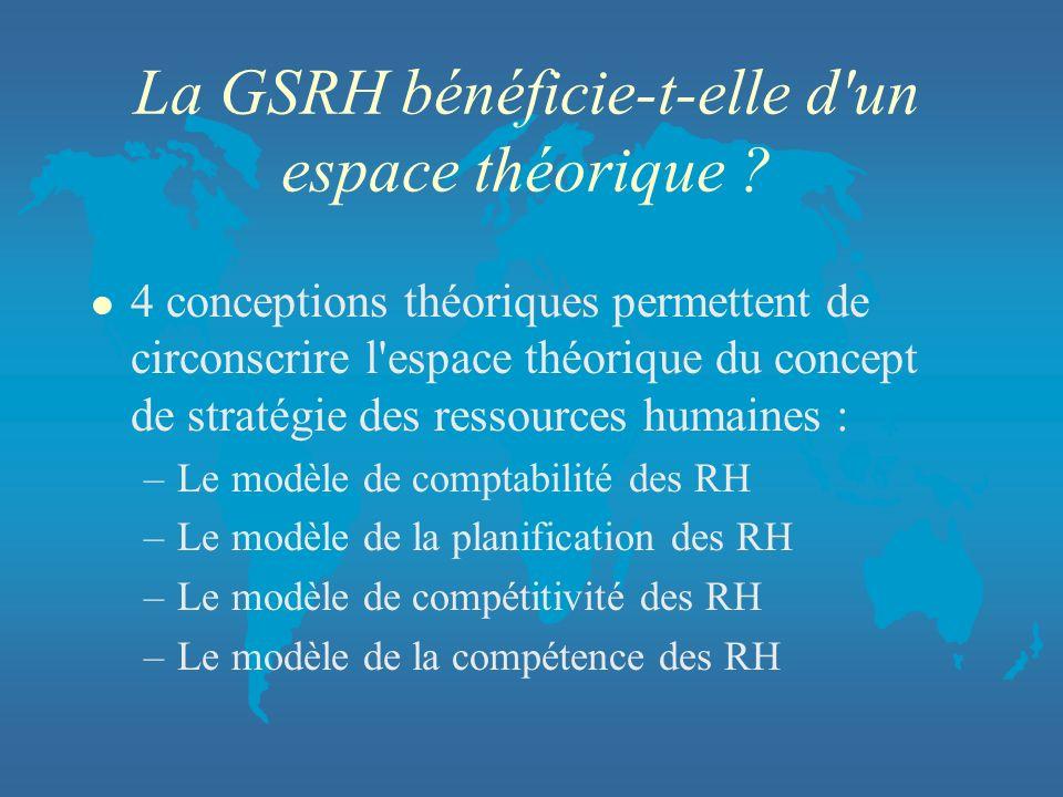 La GSRH bénéficie-t-elle d un espace théorique