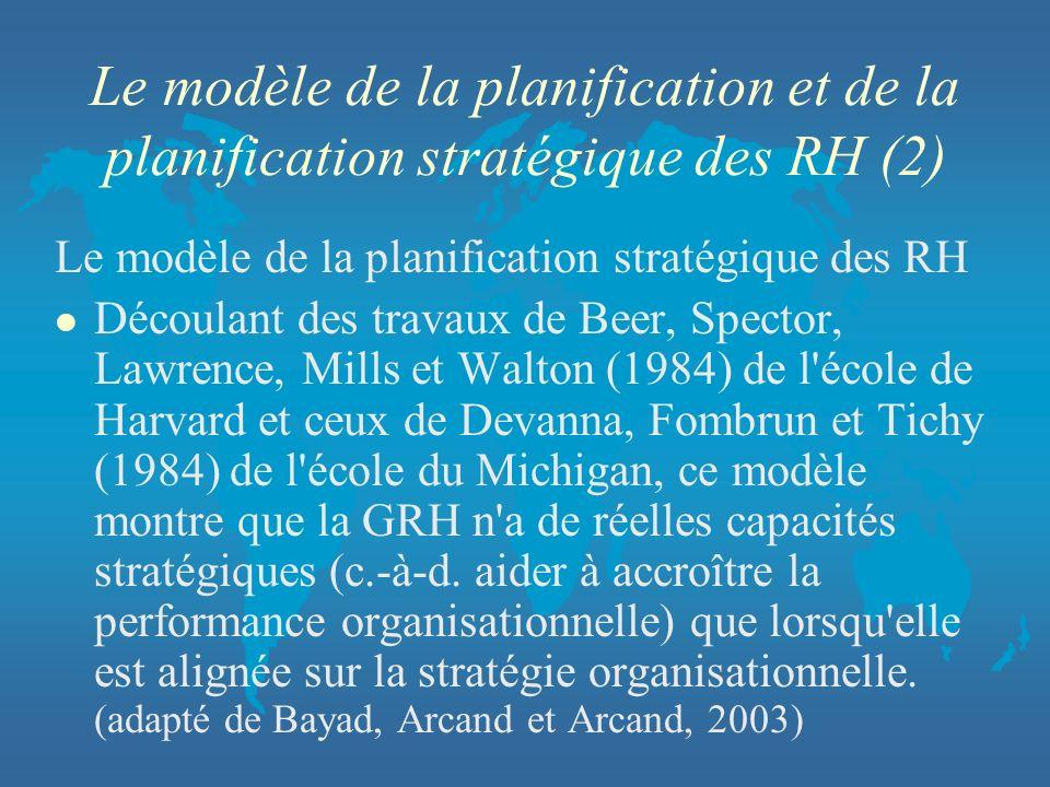 Le modèle de la planification et de la planification stratégique des RH (2)