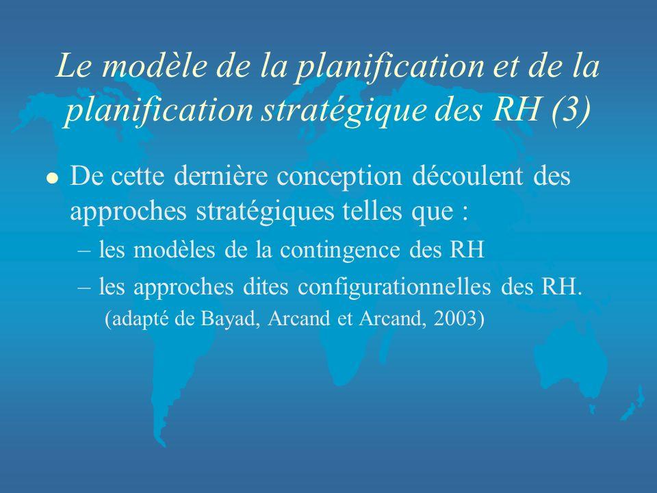 Le modèle de la planification et de la planification stratégique des RH (3)