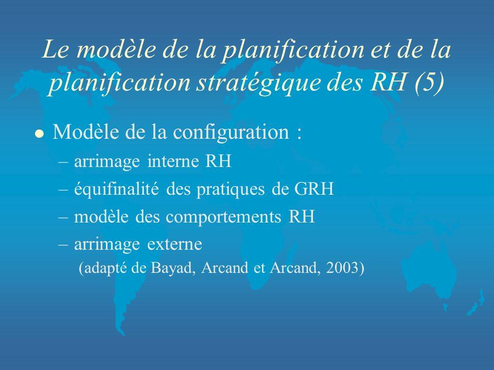 Le modèle de la planification et de la planification stratégique des RH (5)
