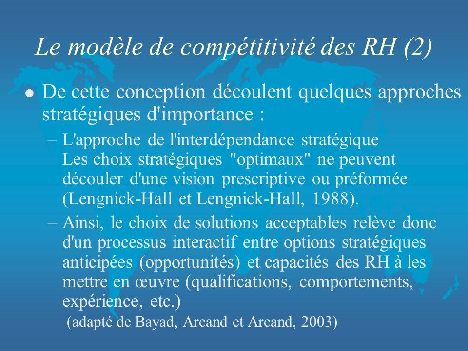 Le modèle de compétitivité des RH (2)