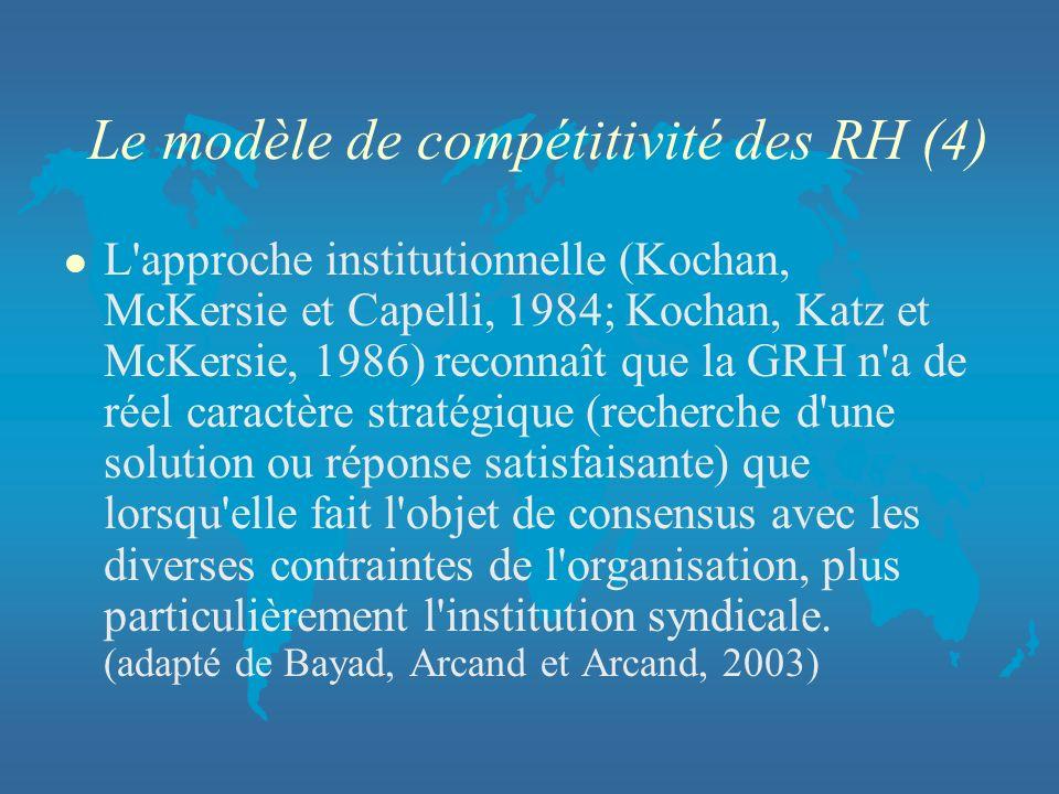 Le modèle de compétitivité des RH (4)