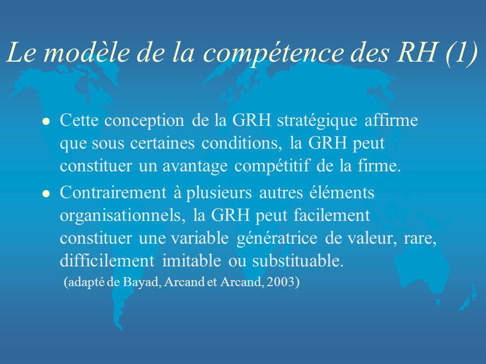 Le modèle de la compétence des RH (1)