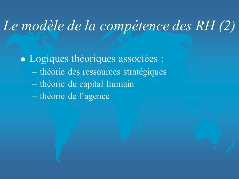Le modèle de la compétence des RH (2)