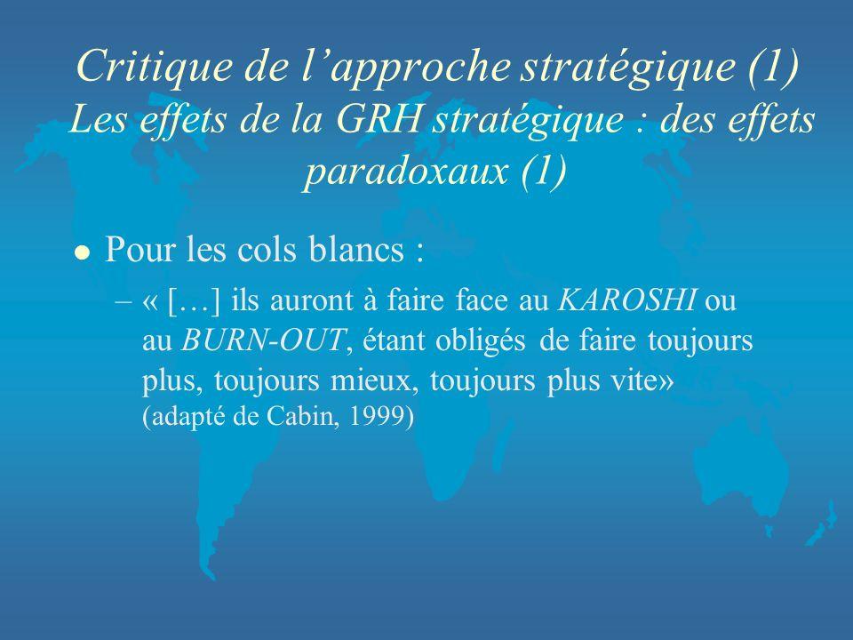 Critique de l'approche stratégique (1) Les effets de la GRH stratégique : des effets paradoxaux (1)