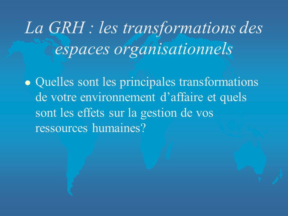 La GRH : les transformations des espaces organisationnels