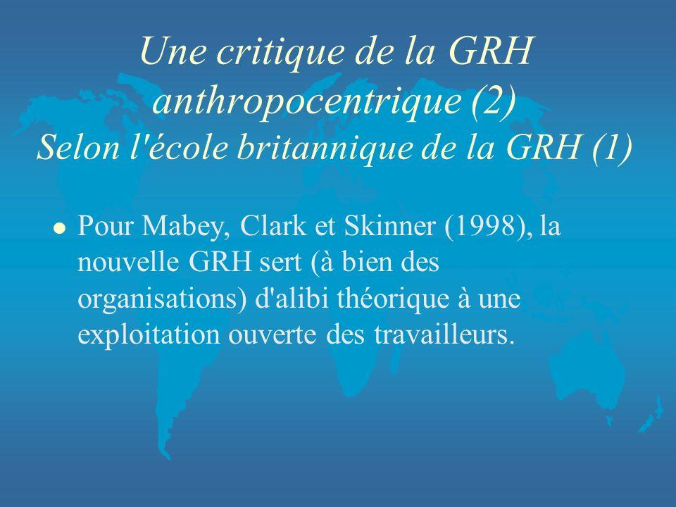 Une critique de la GRH anthropocentrique (2) Selon l école britannique de la GRH (1)