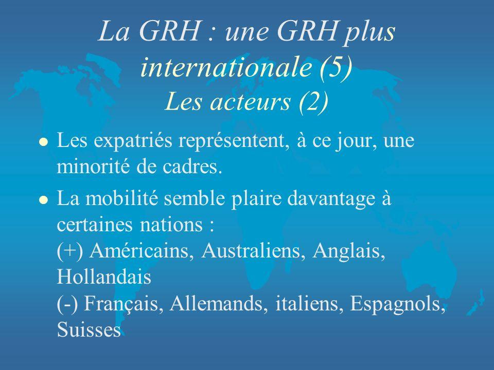 La GRH : une GRH plus internationale (5) Les acteurs (2)