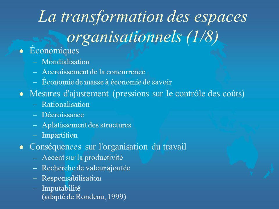 La transformation des espaces organisationnels (1/8)