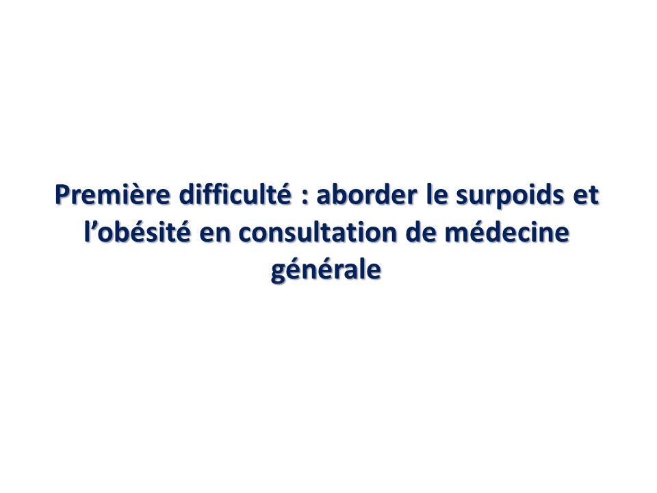 Première difficulté : aborder le surpoids et l'obésité en consultation de médecine générale