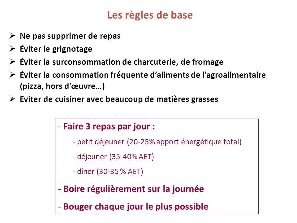 Les règles de base Faire 3 repas par jour :