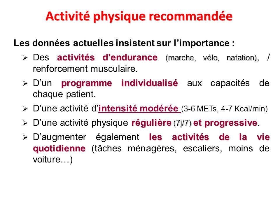 Activité physique recommandée