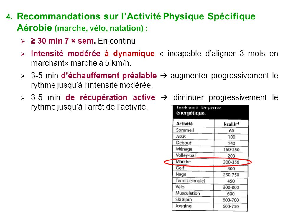 Recommandations sur l'Activité Physique Spécifique Aérobie (marche, vélo, natation) :