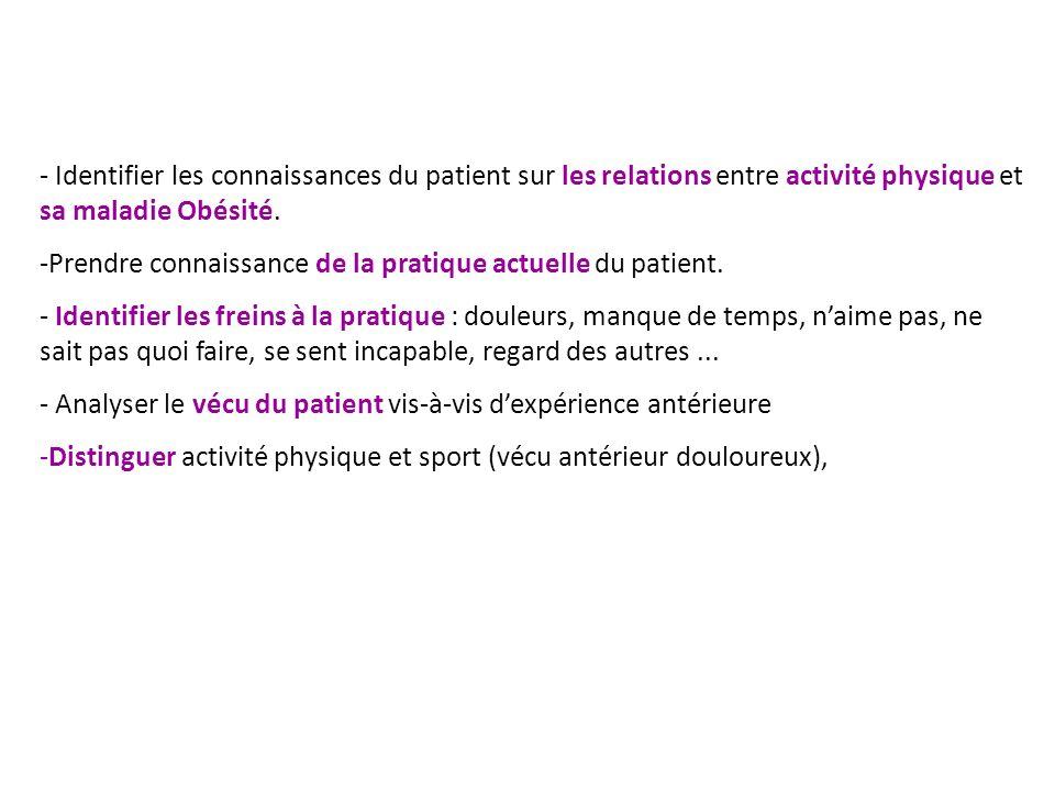 Identifier les connaissances du patient sur les relations entre activité physique et sa maladie Obésité.