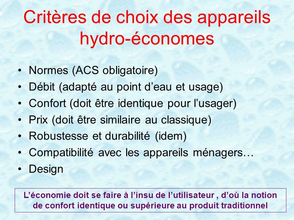 Critères de choix des appareils hydro-économes