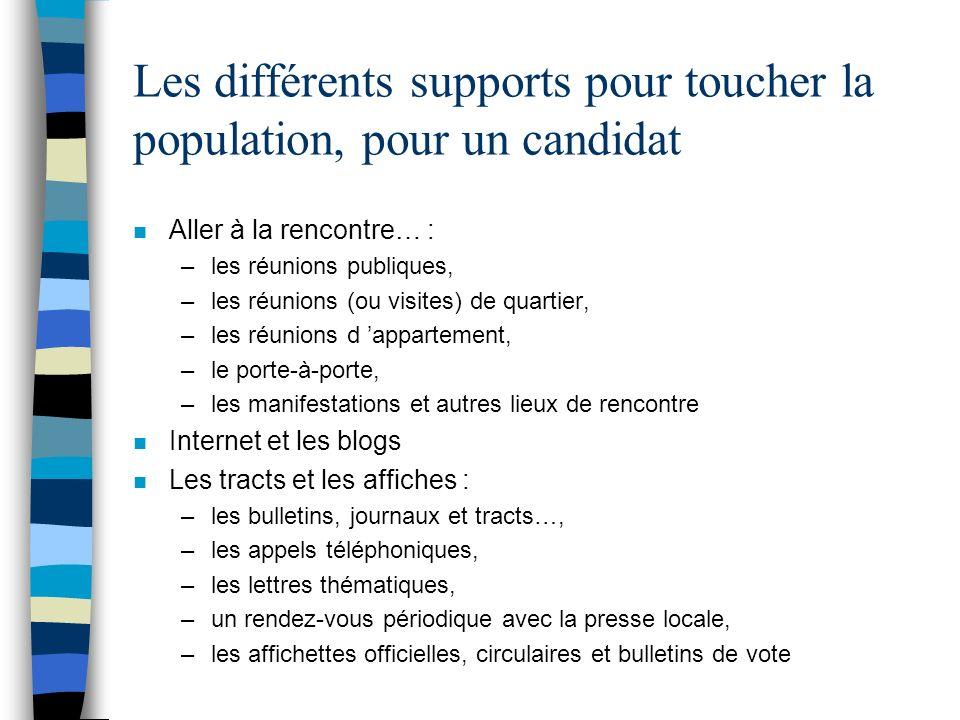 Les différents supports pour toucher la population, pour un candidat