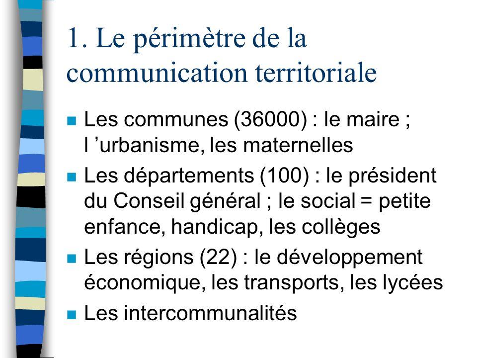 1. Le périmètre de la communication territoriale