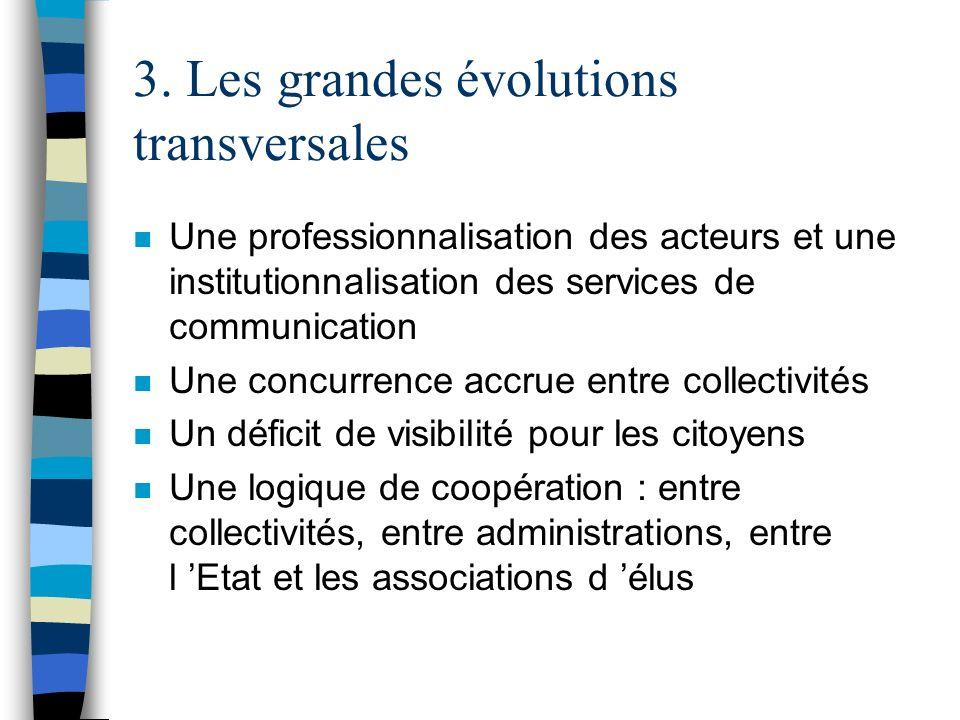3. Les grandes évolutions transversales